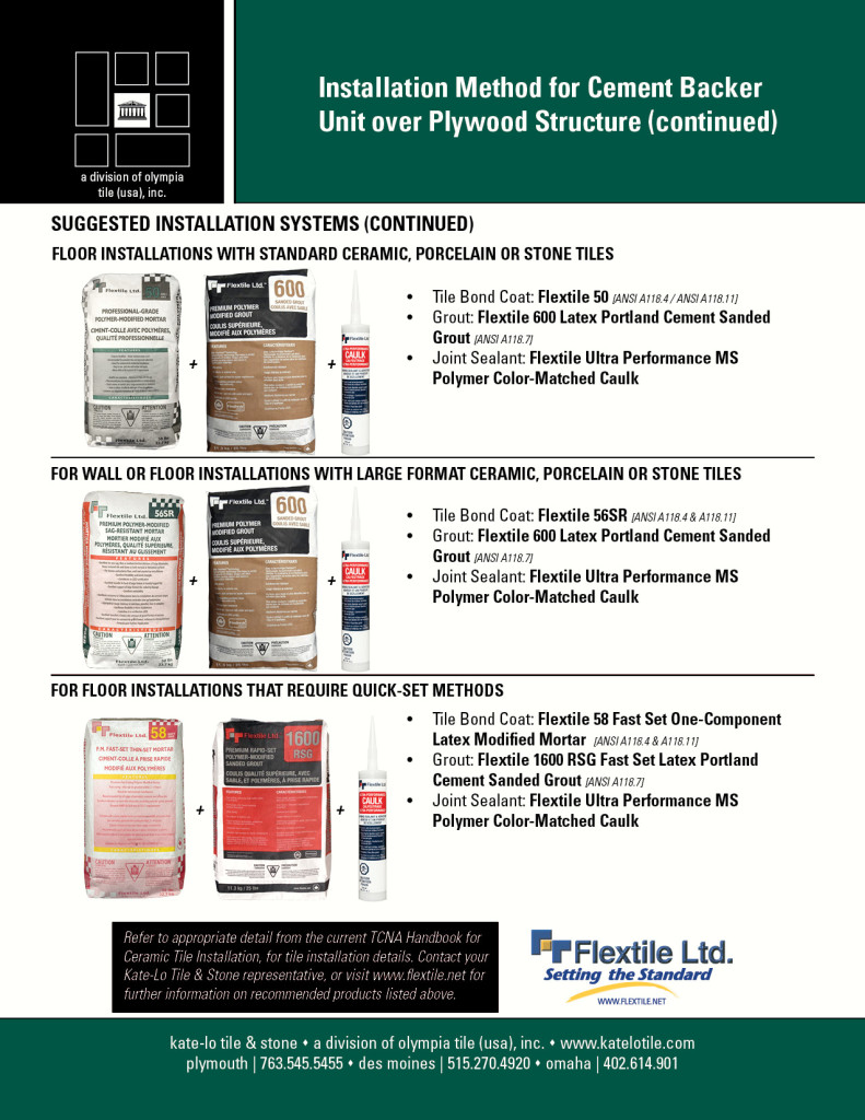 Installation Method for Cement Backer Unit over Plywood Structure-pg2